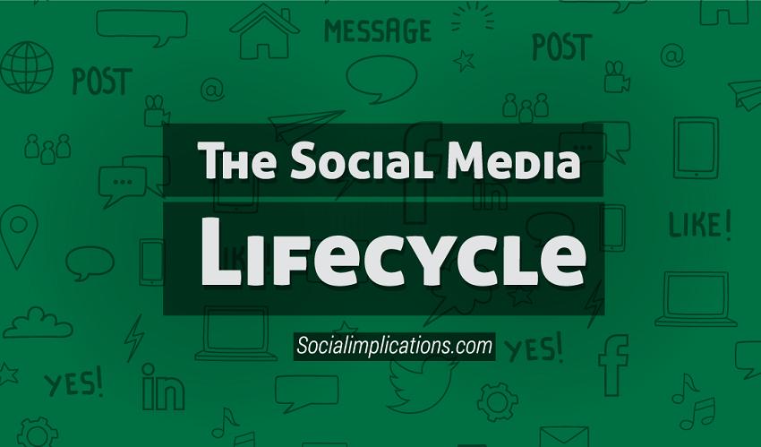 social-media-ba