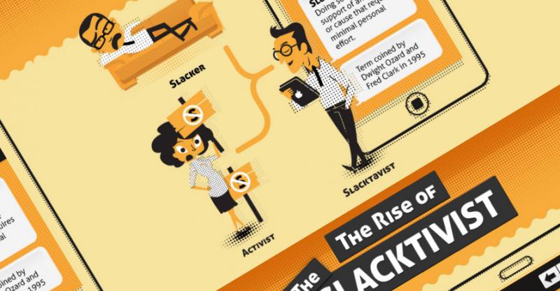 Slactivists Activists ~ Can Social Media Drive Real Change?
