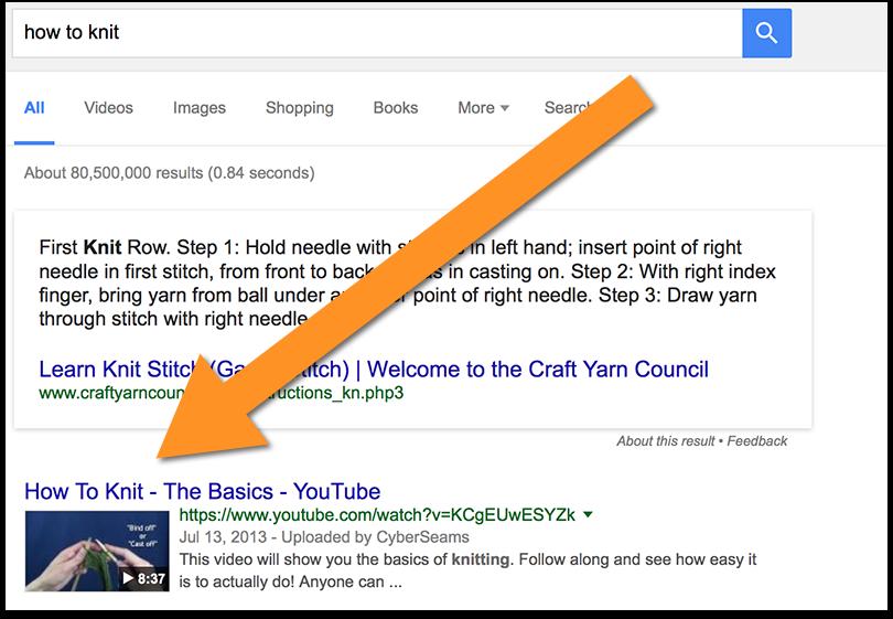 Google's YouTube Bias